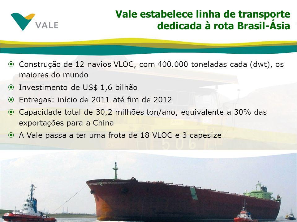 Vale estabelece linha de transporte dedicada à rota Brasil-Ásia Construção de 12 navios VLOC, com 400.000 toneladas cada (dwt), os maiores do mundo In
