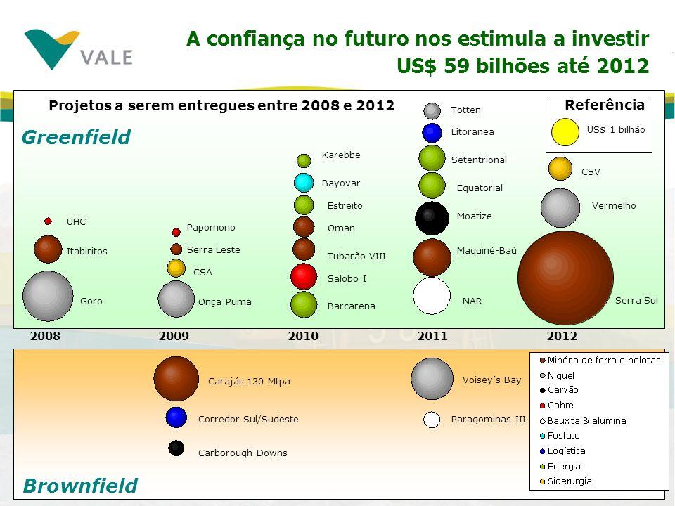 Brownfield Greenfield 20082010 Goro A confiança no futuro nos estimula a investir US$ 59 bilhões até 2012 200920112012 Referência US$ 1 bilhão Onça Pu
