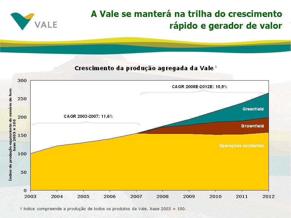 A Vale se manterá na trilha do crescimento rápido e gerador de valor 1 ¹ índice compreende a produção de todos os produtos da Vale, base 2003 = 100.