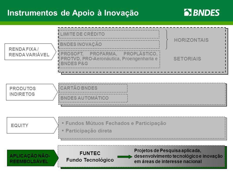 Instrumentos de Apoio à Inovação APLICAÇÃO NÃO- REEMBOLSÁVEL RENDA FIXA / RENDA VARIÁVEL PRODUTOS INDIRETOS PROSOFT, PROFARMA, PROPLÁSTICO, PROTVD, PR