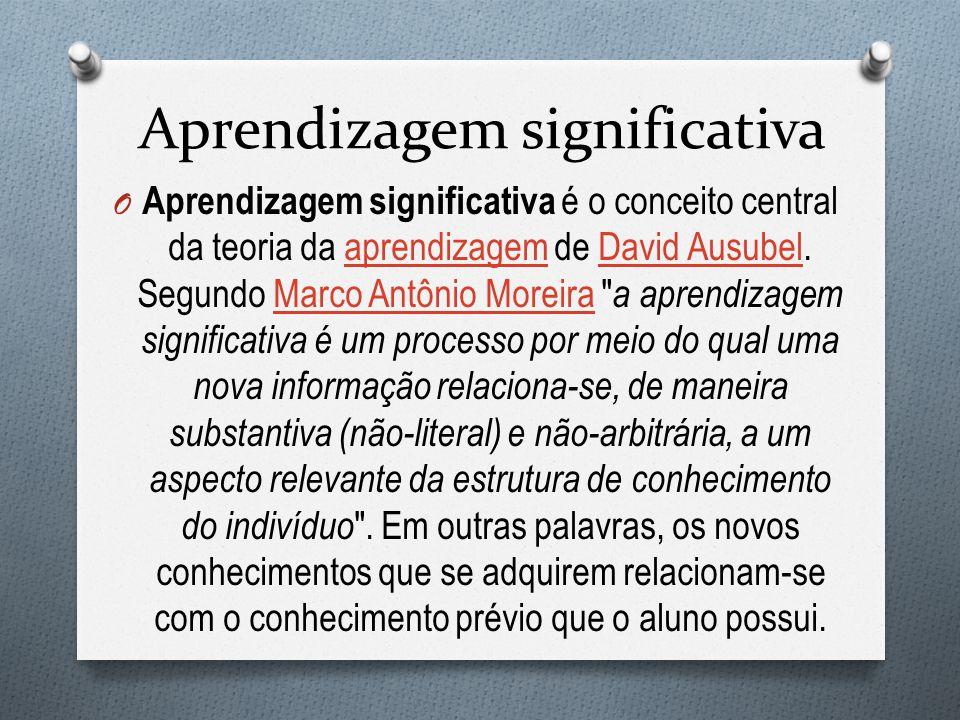Aprendizagem significativa O Aprendizagem significativa é o conceito central da teoria da aprendizagem de David Ausubel. Segundo Marco Antônio Moreira
