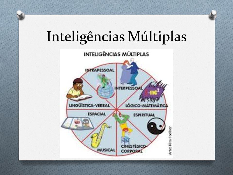 Inteligências Múltiplas