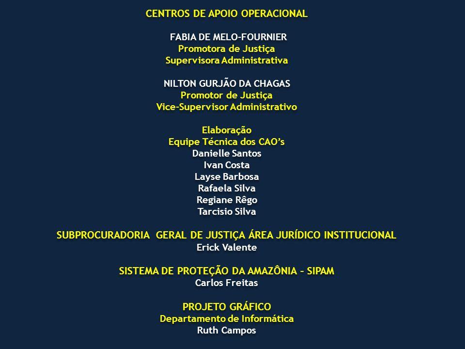 CENTROS DE APOIO OPERACIONAL FABIA DE MELO-FOURNIER Promotora de Justiça Supervisora Administrativa NILTON GURJÃO DA CHAGAS Promotor de Justiça Vice-S