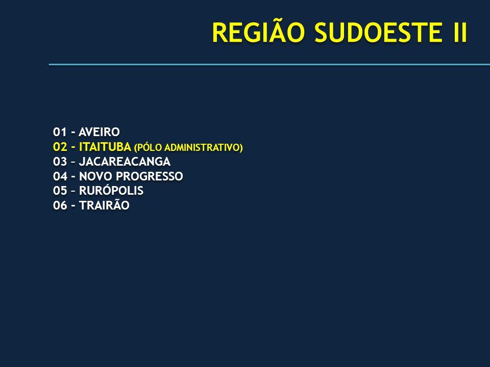 PÓLO ITAITUBA PÓLO ITAITUBA REGIÃO SUDOESTE II