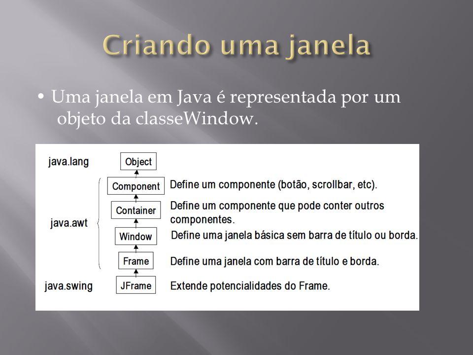 Uma janela em Java é representada por um objeto da classeWindow.
