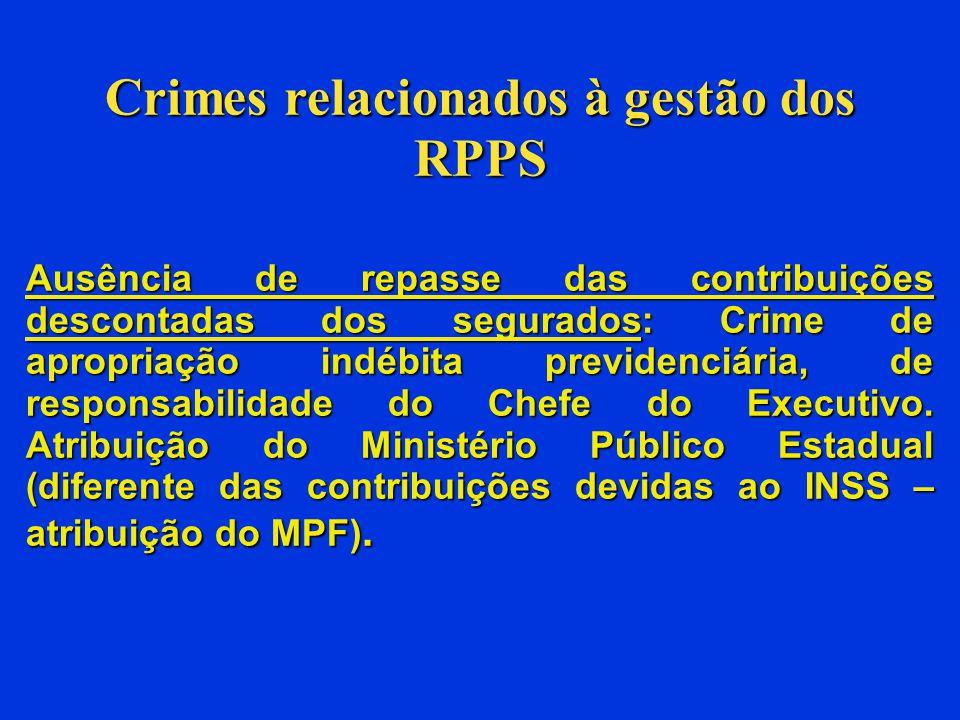 Crimes relacionados à gestão dos RPPS Ausência de repasse das contribuições descontadas dos segurados: Aproriação indébita previdenciária Art.