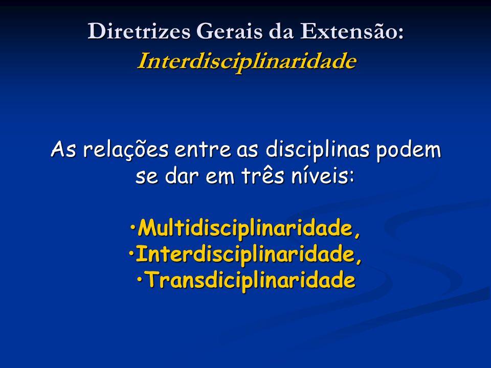 As relações entre as disciplinas podem se dar em três níveis: Multidisciplinaridade,Multidisciplinaridade, Interdisciplinaridade,Interdisciplinaridade