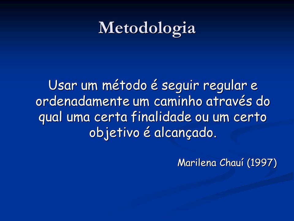 Metodologia Usar um método é seguir regular e ordenadamente um caminho através do qual uma certa finalidade ou um certo objetivo é alcançado. Marilena
