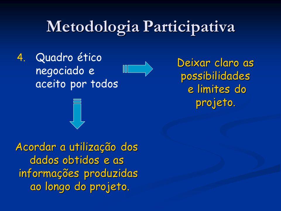 4. 4. Quadro ético negociado e aceito por todos Deixar claro as possibilidades e limites do projeto. e limites do projeto. Acordar a utilização dos da