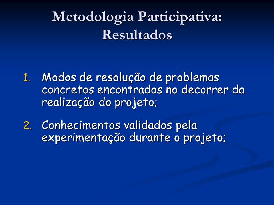 Metodologia Participativa: Resultados 1. Modos de resolução de problemas concretos encontrados no decorrer da realização do projeto; 2. Conhecimentos