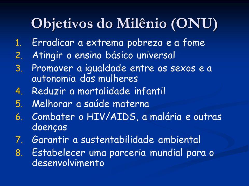 Objetivos do Milênio (ONU) 1. 1. Erradicar a extrema pobreza e a fome 2. 2. Atingir o ensino básico universal 3. 3. Promover a igualdade entre os sexo