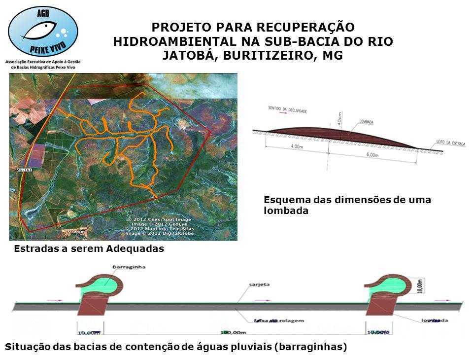 Estradas a serem Adequadas PROJETO PARA RECUPERAÇÃO HIDROAMBIENTAL NA SUB-BACIA DO RIO JATOBÁ, BURITIZEIRO, MG Esquema das dimensões de uma lombada Si