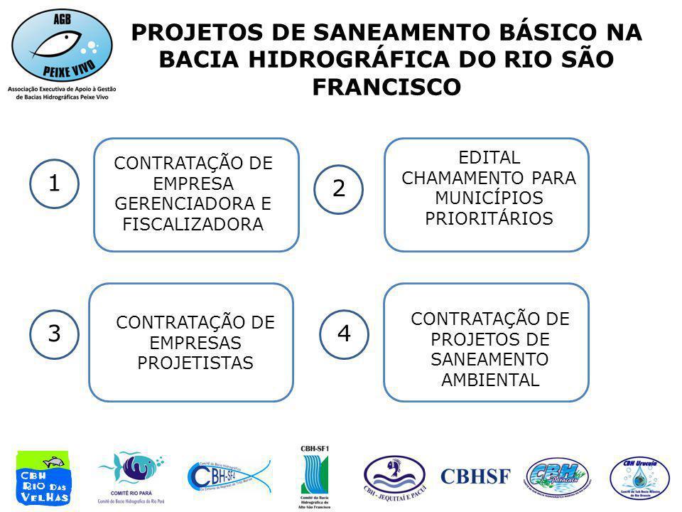 PROJETOS DE SANEAMENTO BÁSICO NA BACIA HIDROGRÁFICA DO RIO SÃO FRANCISCO EDITAL CHAMAMENTO PARA MUNICÍPIOS PRIORITÁRIOS CONTRATAÇÃO DE EMPRESA GERENCI