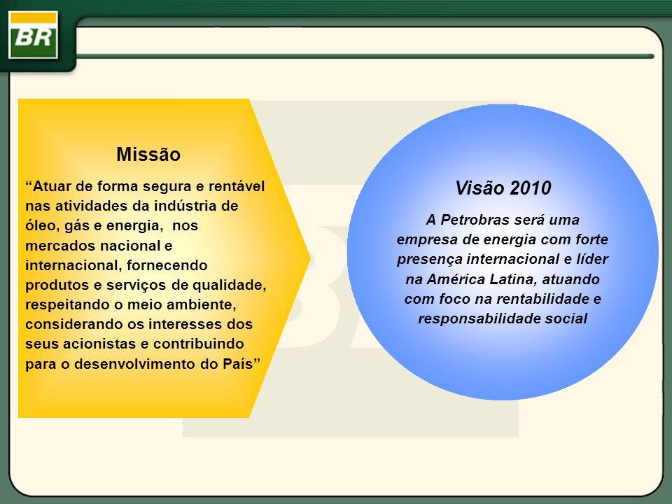 Missão Atuar de forma segura e rentável nas atividades da indústria de óleo, gás e energia, nos mercados nacional e internacional, fornecendo produtos