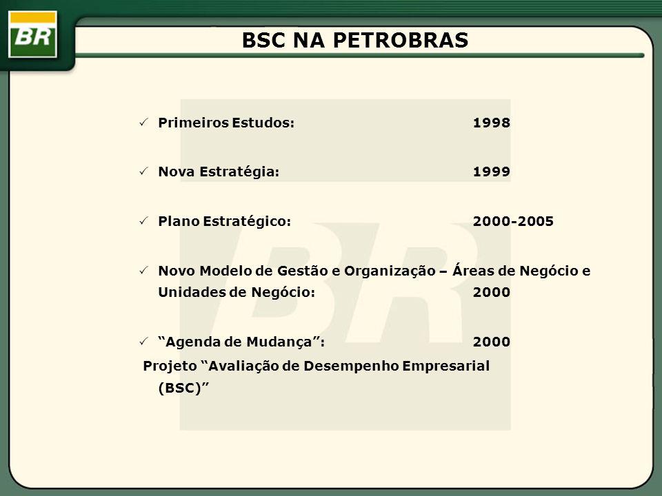 Primeiros Estudos: 1998 Nova Estratégia:1999 Plano Estratégico:2000-2005 Novo Modelo de Gestão e Organização – Áreas de Negócio e Unidades de Negócio:2000 Agenda de Mudança:2000 Projeto Avaliação de Desempenho Empresarial (BSC) BSC NA PETROBRAS