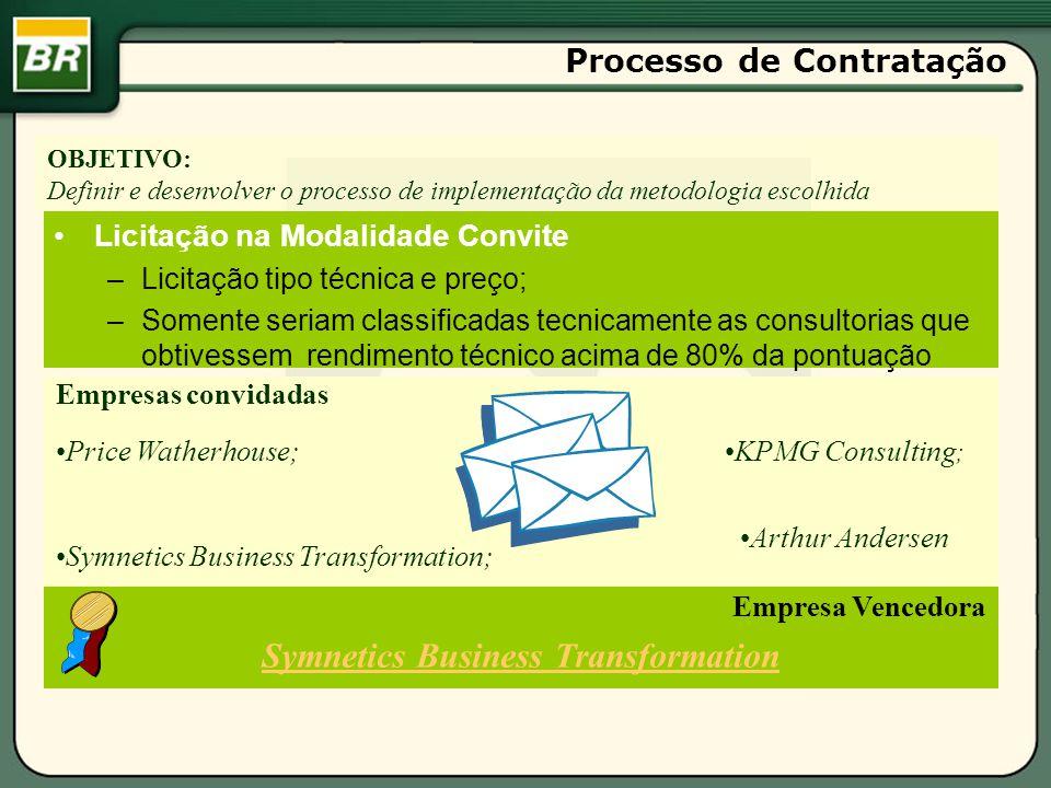 Empresa Vencedora Symnetics Business Transformation Processo de Contratação Licitação na Modalidade Convite –Licitação tipo técnica e preço; –Somente