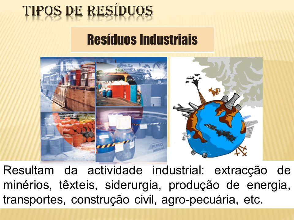 Resíduos Industriais Resultam da actividade industrial: extracção de minérios, têxteis, siderurgia, produção de energia, transportes, construção civil