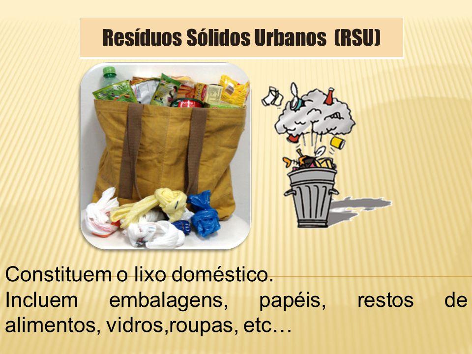Constituem o lixo doméstico. Incluem embalagens, papéis, restos de alimentos, vidros,roupas, etc… Resíduos Sólidos Urbanos (RSU)