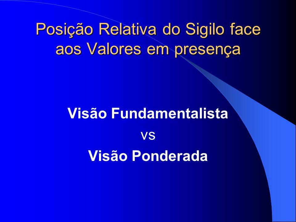Posição Relativa do Sigilo face aos Valores em presença Visão Fundamentalista vs Visão Ponderada