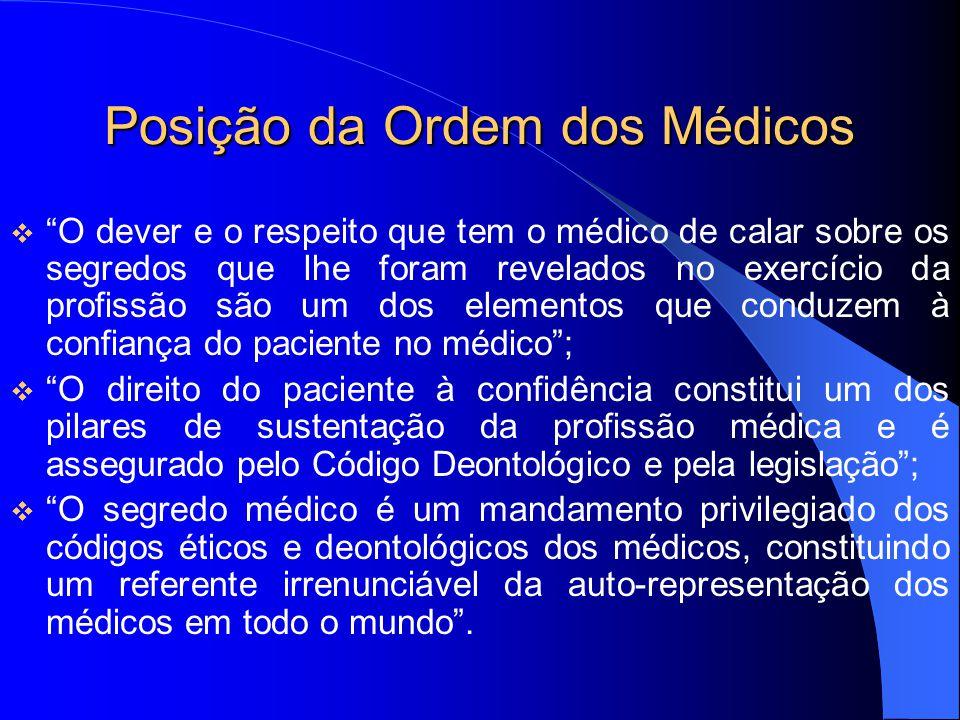 Posição da Ordem dos Médicos O dever e o respeito que tem o médico de calar sobre os segredos que lhe foram revelados no exercício da profissão são um