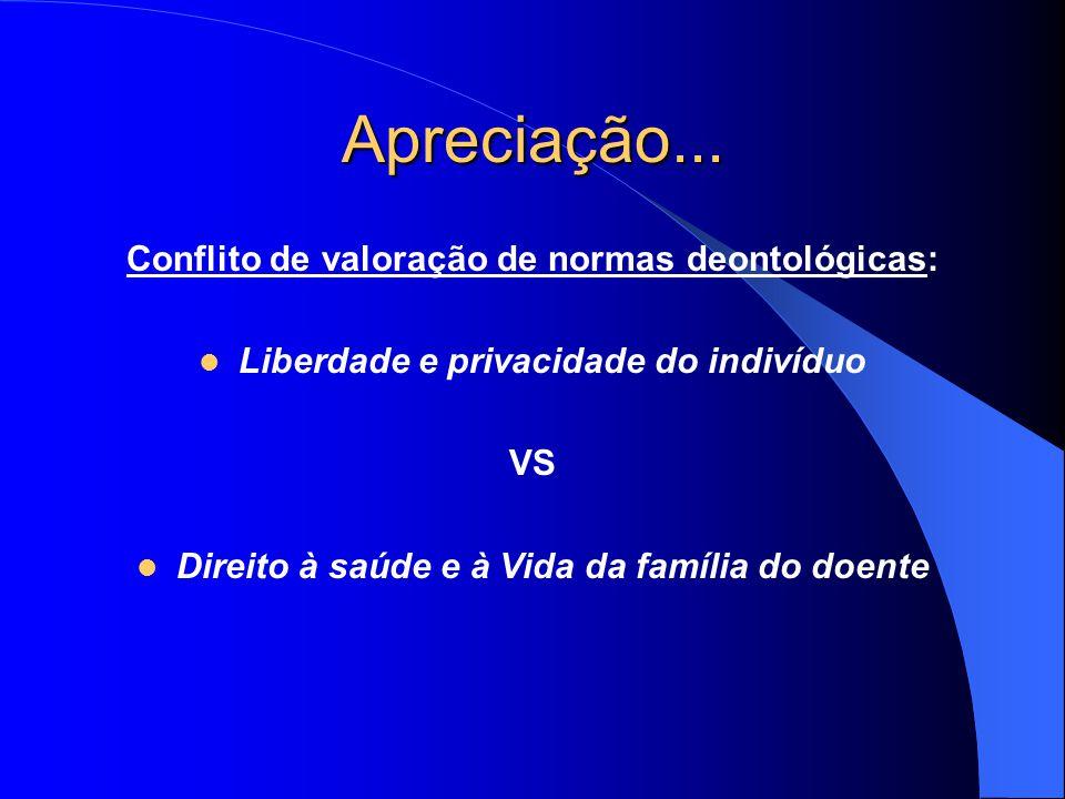 Apreciação... Conflito de valoração de normas deontológicas: Liberdade e privacidade do indivíduo VS Direito à saúde e à Vida da família do doente