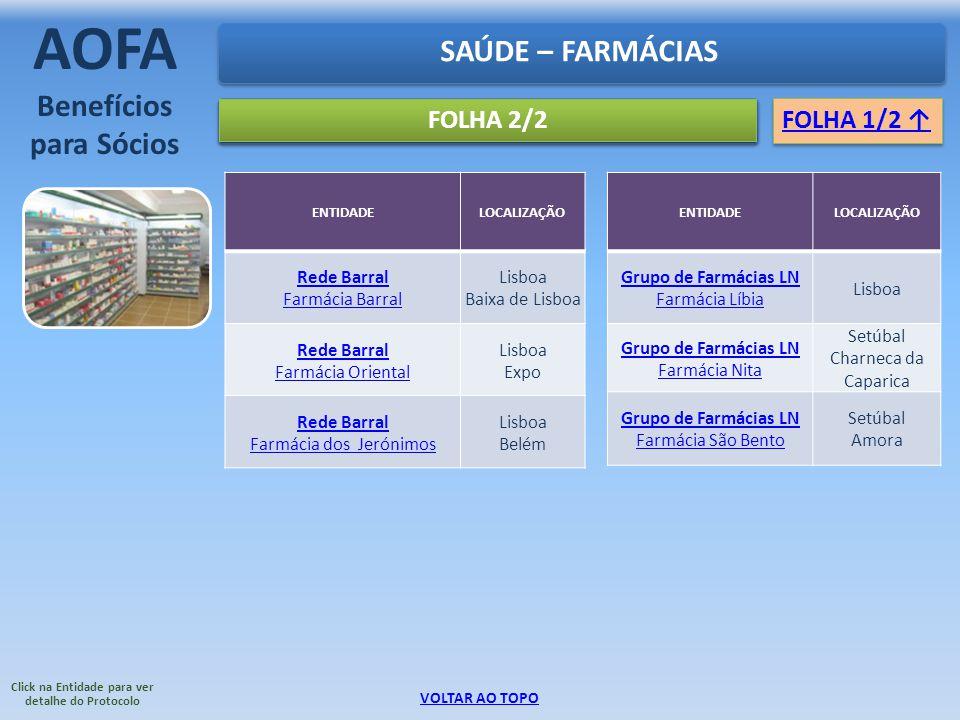 VOLTAR AO TOPO Click na Entidade para ver detalhe do Protocolo SAÚDE – FARMÁCIAS AOFA Benefícios para Sócios ENTIDADELOCALIZAÇÃO Rede Barral Farmácia