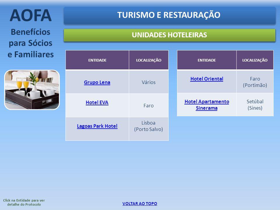 ENTIDADELOCALIZAÇÃO Hotel OrientalFaro (Portimão) Hotel Apartamento Sinerama Setúbal (Sines) UNIDADES HOTELEIRAS TURISMO E RESTAURAÇÃO AOFA Benefícios