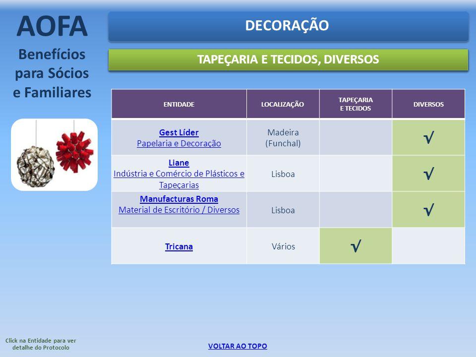 ENTIDADELOCALIZAÇÃO TAPEÇARIA E TECIDOS DIVERSOS Gest Líder Papelaria e Decoração Madeira (Funchal) Liane Indústria e Comércio de Plásticos e Tapeçari