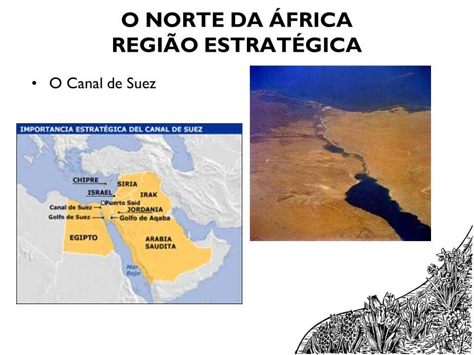 O NORTE DA ÁFRICA REGIÃO ESTRATÉGICA O Canal de Suez