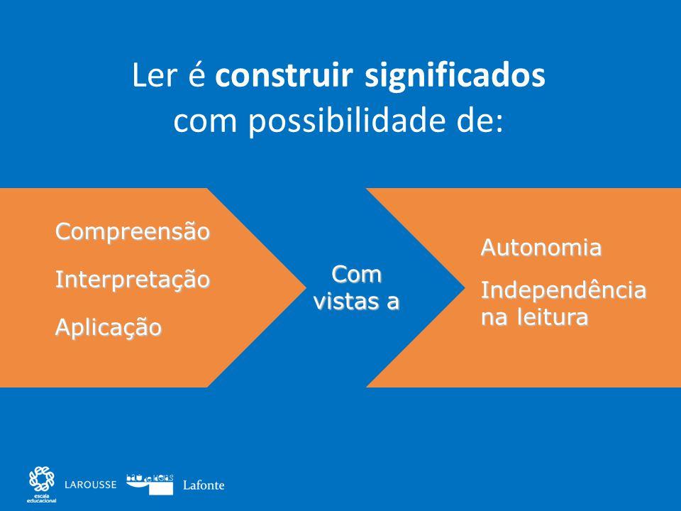 Ler é construir significados com possibilidade de: Compreensão Interpretação Aplicação Autonomia Independência na leitura Com vistas a