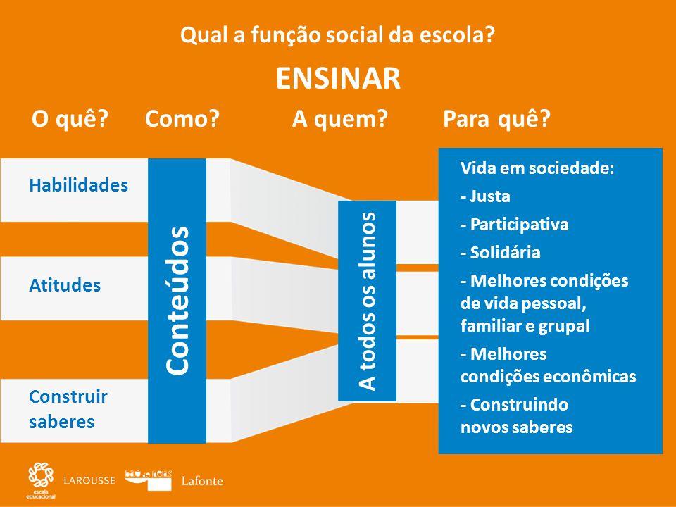 Qual a função social da escola? Habilidades Atitudes Construir saberes Vida em sociedade: - Justa - Participativa - Solidária - Melhores condições de
