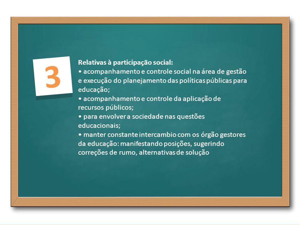 3 3 Relativas à participação social: acompanhamento e controle social na área de gestão e execução do planejamento das políticas públicas para educaçã