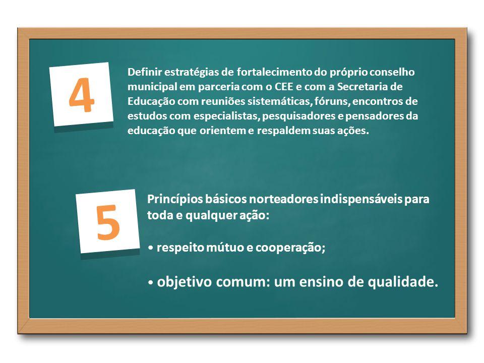 4 4 5 5 Princípios básicos norteadores indispensáveis para toda e qualquer ação: respeito mútuo e cooperação; objetivo comum: um ensino de qualidade.