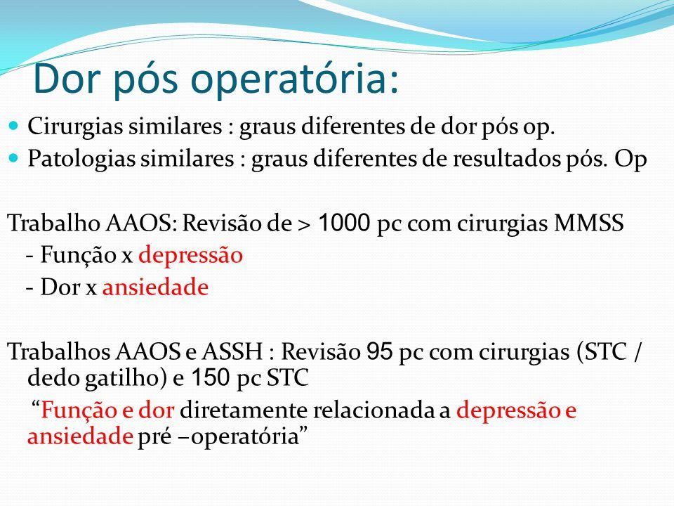 Dor pós operatória: Cirurgias similares : graus diferentes de dor pós op.