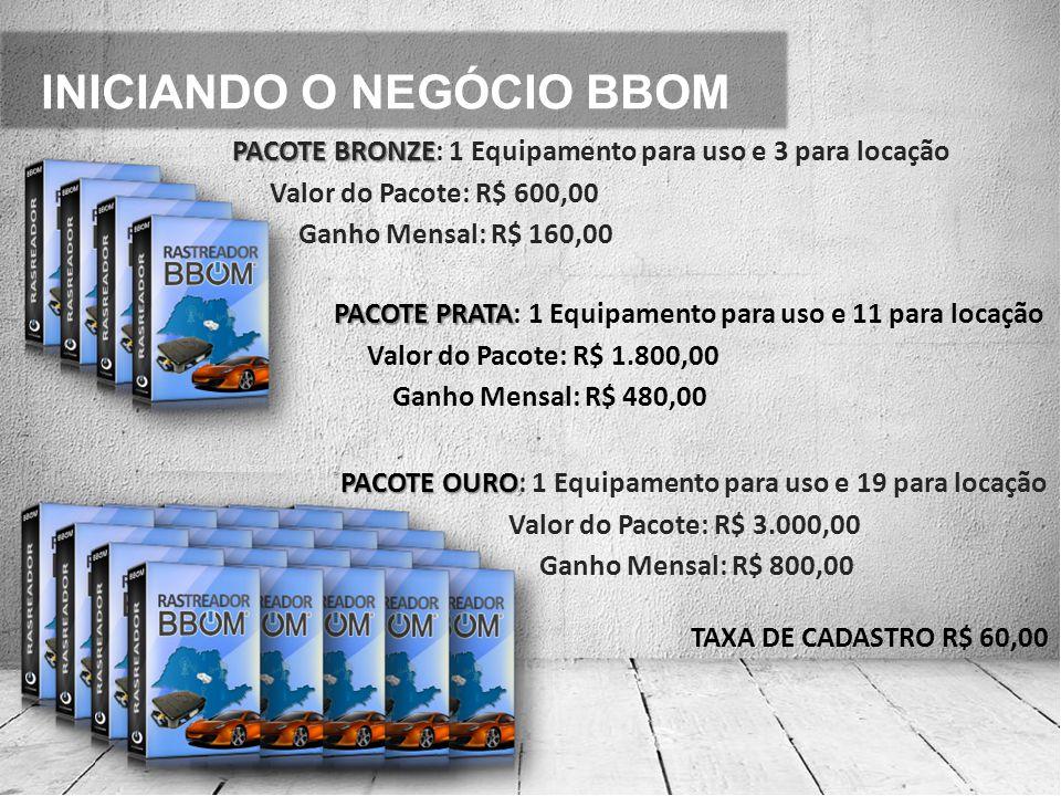 INICIANDO O NEGÓCIO BBOM PACOTE BRONZE PACOTE BRONZE: 1 Equipamento para uso e 3 para locação Valor do Pacote: R$ 600,00 Ganho Mensal: R$ 160,00 PACOT