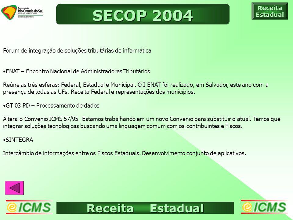Receita Estadual ICMS ELETRÔNICO ReceitaEstadual SECOP 2004 Fórum de integração de soluções tributárias de informática ENAT – Encontro Nacional de Administradores Tributários Reúne as três esferas: Federal, Estadual e Municipal.