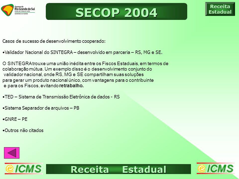 Receita Estadual ICMS ELETRÔNICO ReceitaEstadual SECOP 2004 Casos de sucesso de desenvolvimento cooperado: Validador Nacional do SINTEGRA – desenvolvido em parceria – RS, MG e SE.