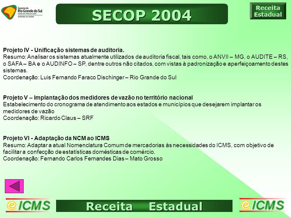 Receita Estadual ICMS ELETRÔNICO ReceitaEstadual SECOP 2004 Projeto IV - Unificação sistemas de auditoria.