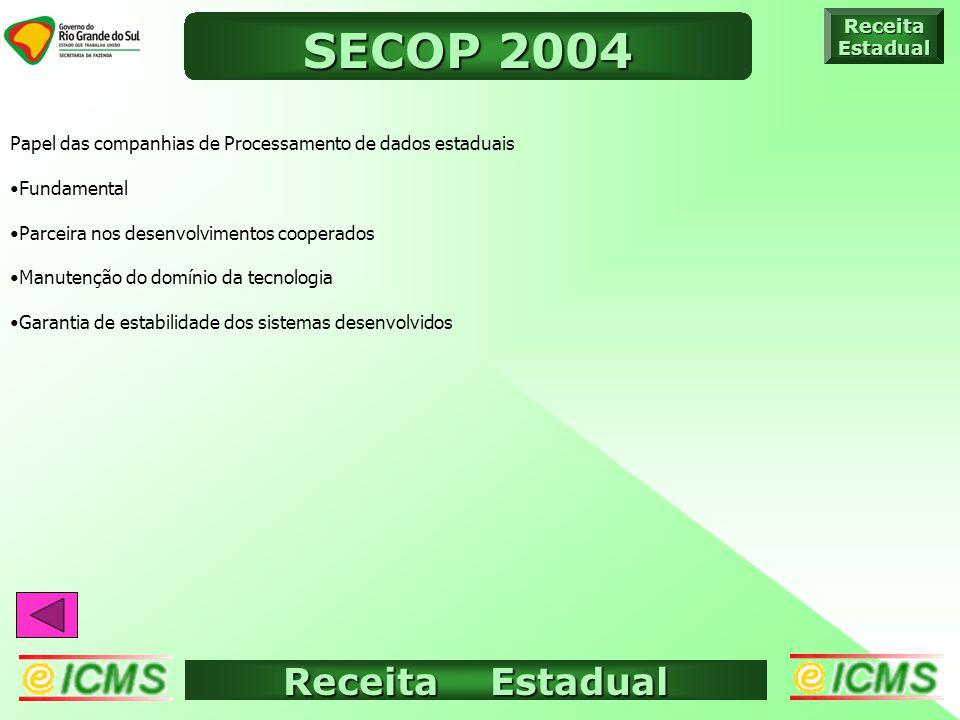 Receita Estadual ICMS ELETRÔNICO ReceitaEstadual SECOP 2004 Papel das companhias de Processamento de dados estaduais Fundamental Parceira nos desenvolvimentos cooperados Manutenção do domínio da tecnologia Garantia de estabilidade dos sistemas desenvolvidos