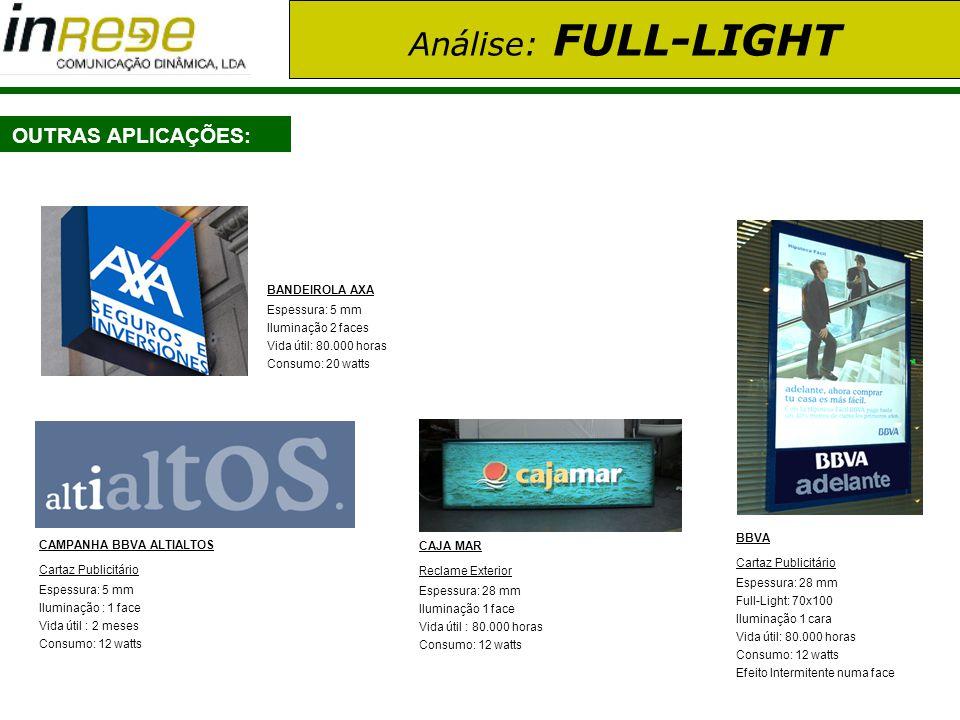 Análise: FULL-LIGHT OUTRAS APLICAÇÕES: BBVA Cartaz Publicitário Espessura: 28 mm Full-Light: 70x100 Iluminação 1 cara Vida útil: 80.000 horas Consumo: