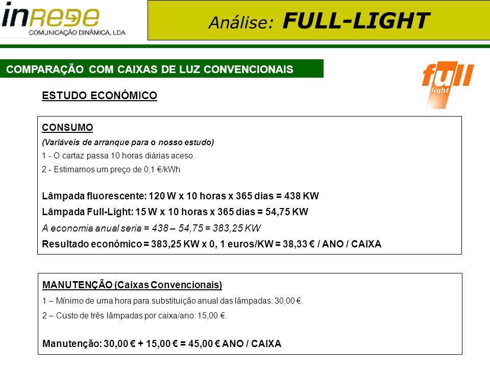 Análise: FULL-LIGHT ESTUDO ECONÓMICO CONSUMO (Variáveis de arranque para o nosso estudo) 1 - O cartaz passa 10 horas diárias aceso. 2 - Estimamos um p