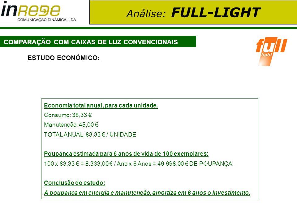 Análise: FULL-LIGHT Economia total anual, para cada unidade. Consumo: 38,33 Manutenção: 45,00 TOTAL ANUAL: 83,33 / UNIDADE Poupança estimada para 6 an