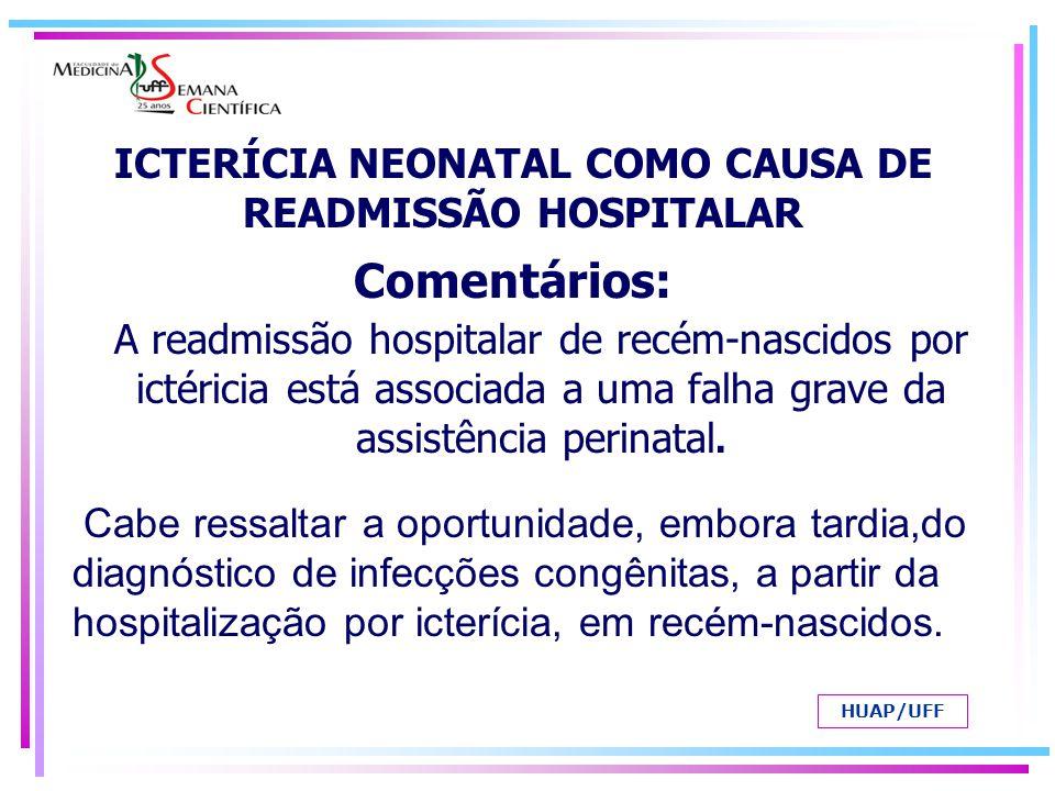 Incompatibilidades sanguíneas materno-fetais e septicemias neonatais constituíram as condições mais freqüentemente associadas à internação de recém-nascidos com icterícia.
