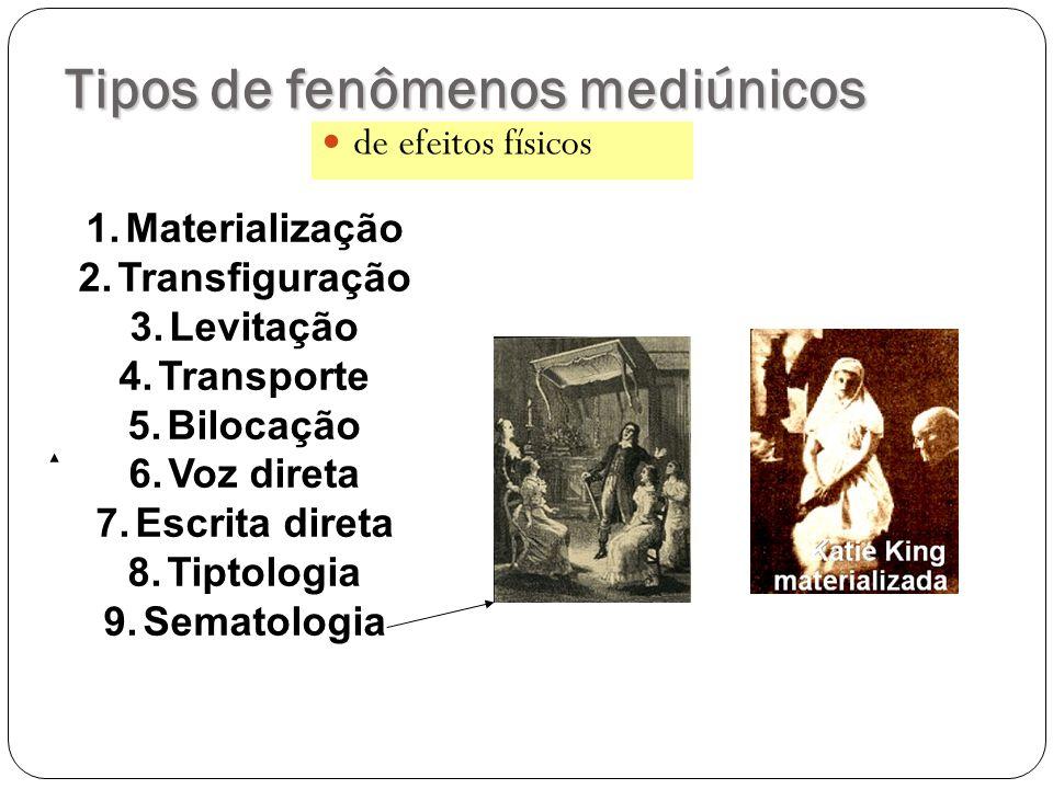 Tipos de fenômenos mediúnicos de efeitos físicos 1.Materialização 2.Transfiguração 3.Levitação 4.Transporte 5.Bilocação 6.Voz direta 7.Escrita direta