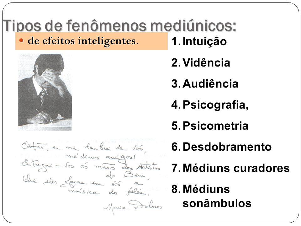 Tipos de fenômenos mediúnicos: de efeitos inteligentes de efeitos inteligentes. 1.Intuição 2.Vidência 3.Audiência 4.Psicografia, 5.Psicometria 6.Desdo