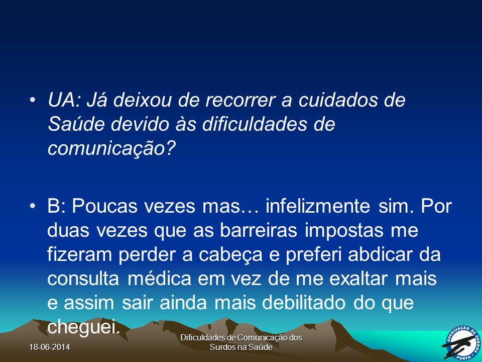 18-06-2014 Dificuldades de Comunicação dos Surdos na Saúde UA: Já deixou de recorrer a cuidados de Saúde devido às dificuldades de comunicação.