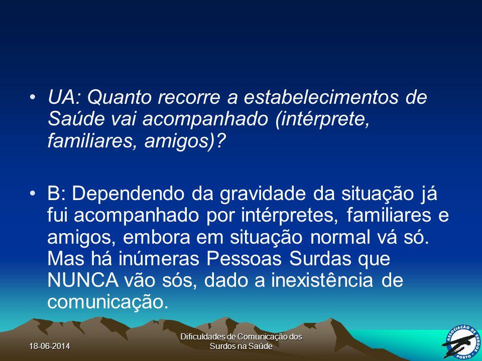 18-06-2014 Dificuldades de Comunicação dos Surdos na Saúde UA: Quanto recorre a estabelecimentos de Saúde vai acompanhado (intérprete, familiares, amigos).