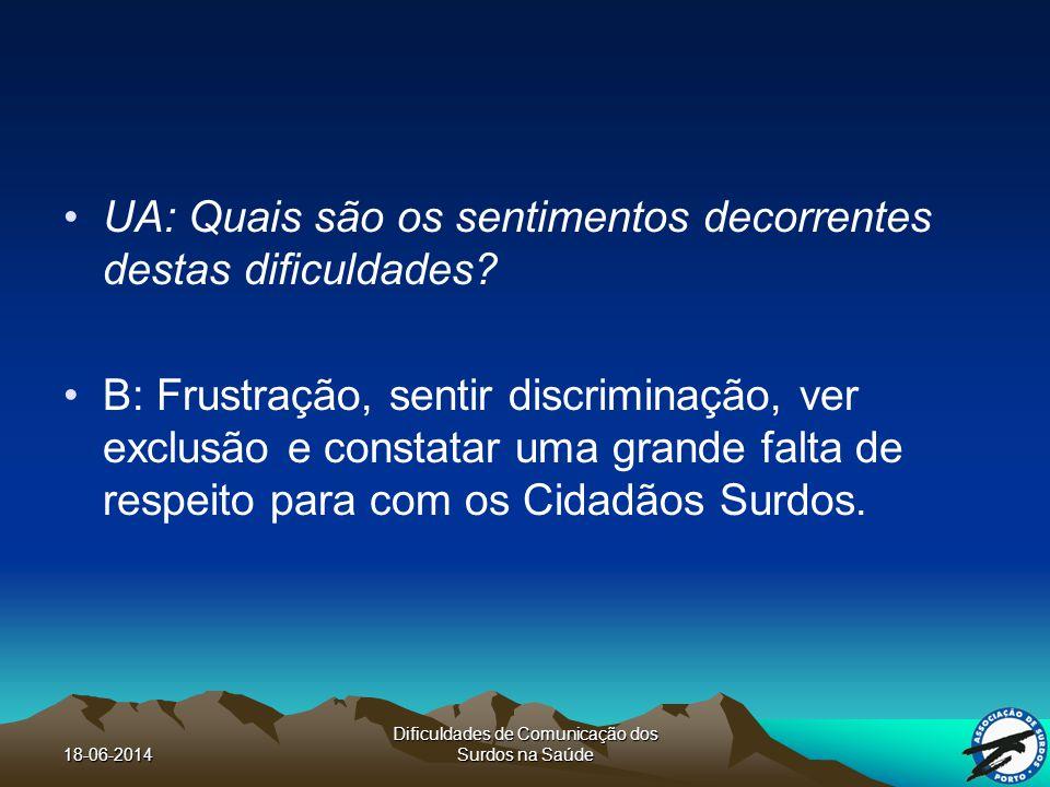 18-06-2014 Dificuldades de Comunicação dos Surdos na Saúde UA: Quais são os sentimentos decorrentes destas dificuldades.