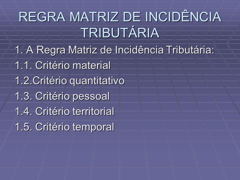 REGRA MATRIZ DE INCIDÊNCIA TRIBUTÁRIA 1.A Regra Matriz de Incidência Tributária: 1.1.
