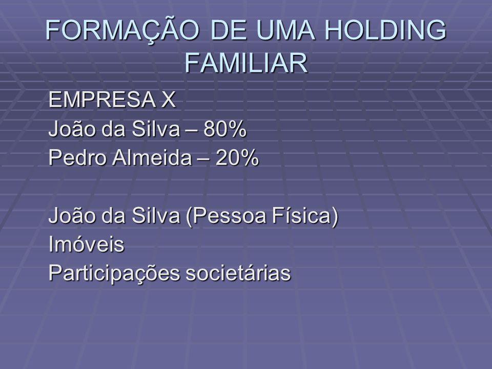FORMAÇÃO DE UMA HOLDING FAMILIAR EMPRESA X EMPRESA X João da Silva – 80% Pedro Almeida – 20% João da Silva (Pessoa Física) Imóveis Participações societárias